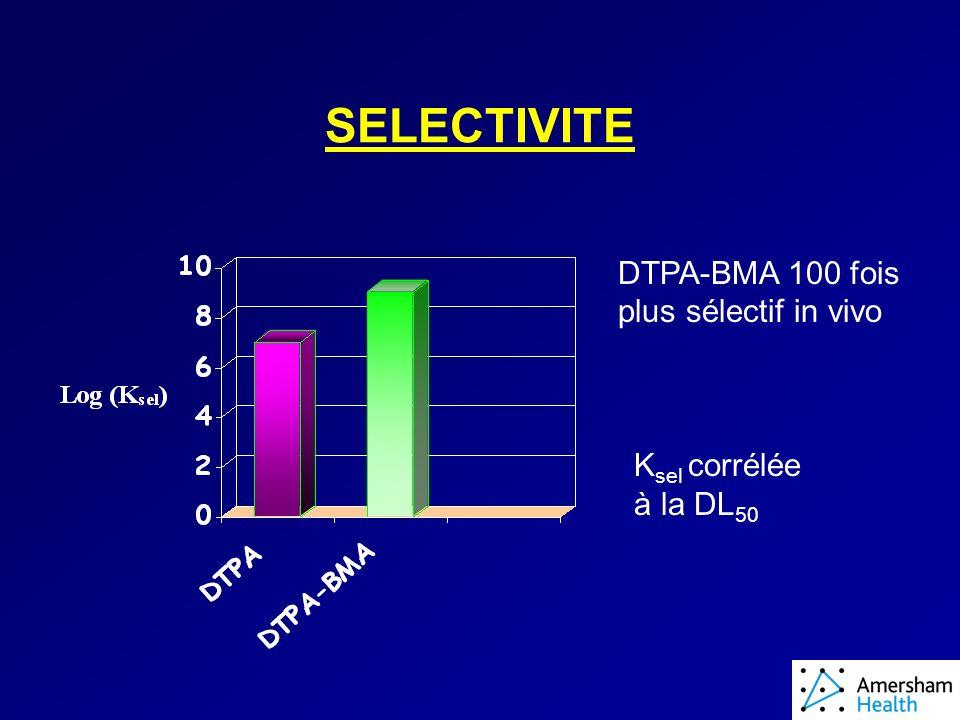 SELECTIVITE DTPA-BMA 100 fois plus sélectif in vivo K sel corrélée à la DL 50