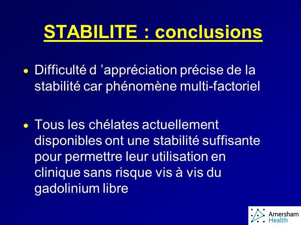 STABILITE : conclusions Difficulté d appréciation précise de la stabilité car phénomène multi-factoriel Tous les chélates actuellement disponibles ont une stabilité suffisante pour permettre leur utilisation en clinique sans risque vis à vis du gadolinium libre