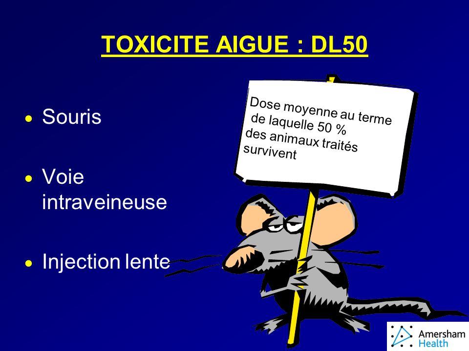 TOXICITE AIGUE : DL50 Souris Voie intraveineuse Injection lente Dose moyenne au terme de laquelle 50 % des animaux traités survivent