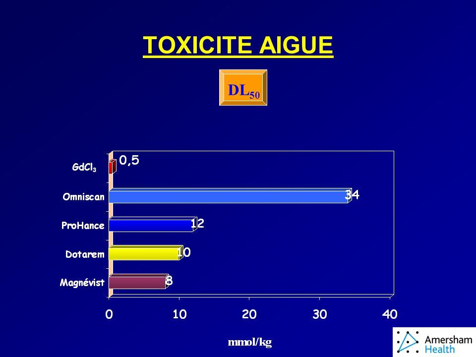 TOXICITE AIGUE GdCl 3 DL 50