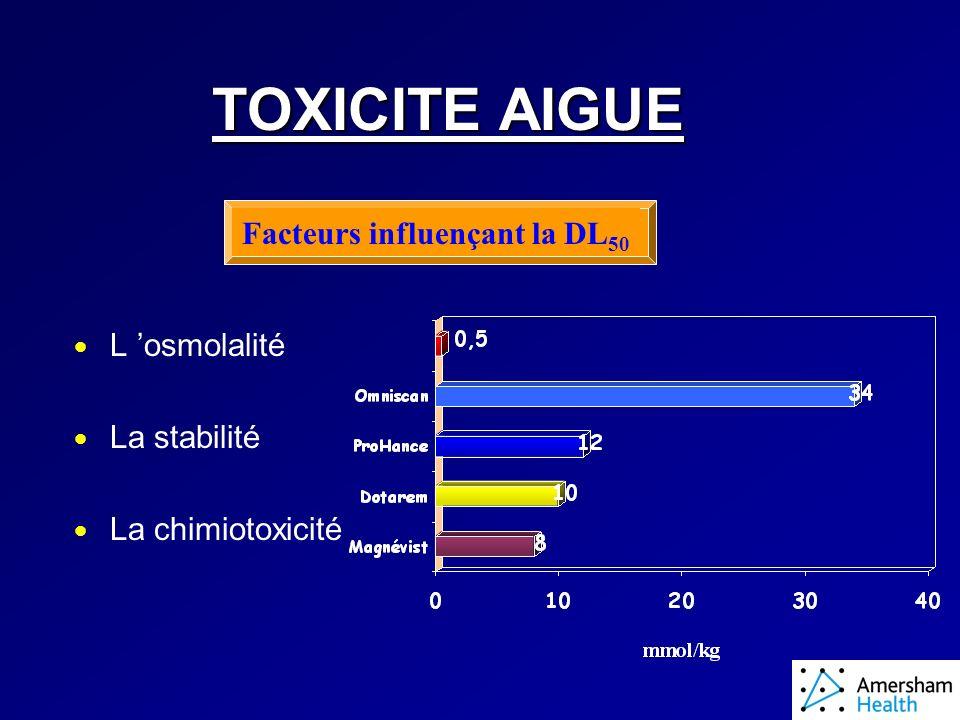 TOXICITE AIGUE L osmolalité La stabilité La chimiotoxicité Facteurs influençant la DL 50