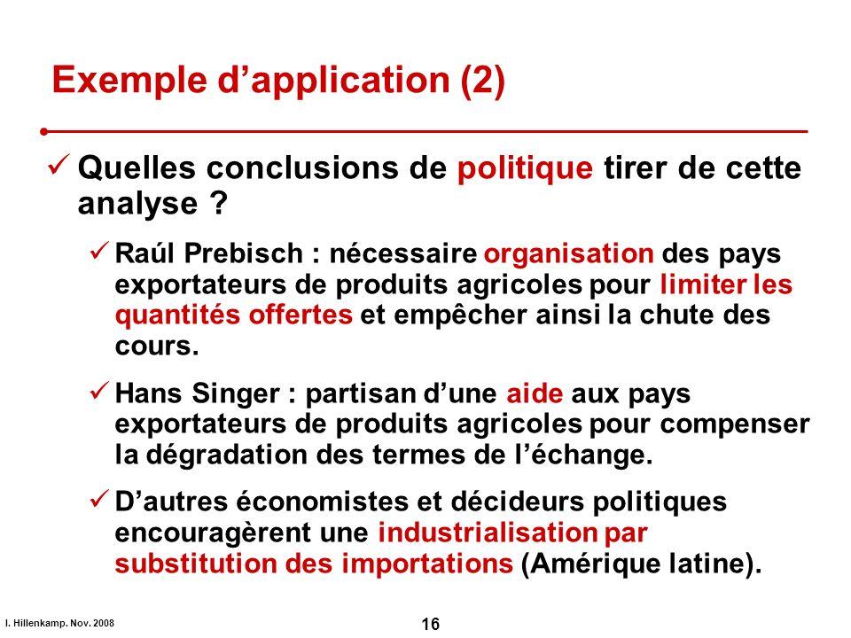 I. Hillenkamp. Nov. 2008 16 Exemple dapplication (2) Quelles conclusions de politique tirer de cette analyse ? Raúl Prebisch : nécessaire organisation