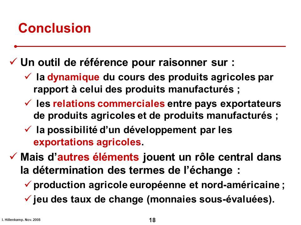 I. Hillenkamp. Nov. 2008 18 Conclusion Un outil de référence pour raisonner sur : la dynamique du cours des produits agricoles par rapport à celui des