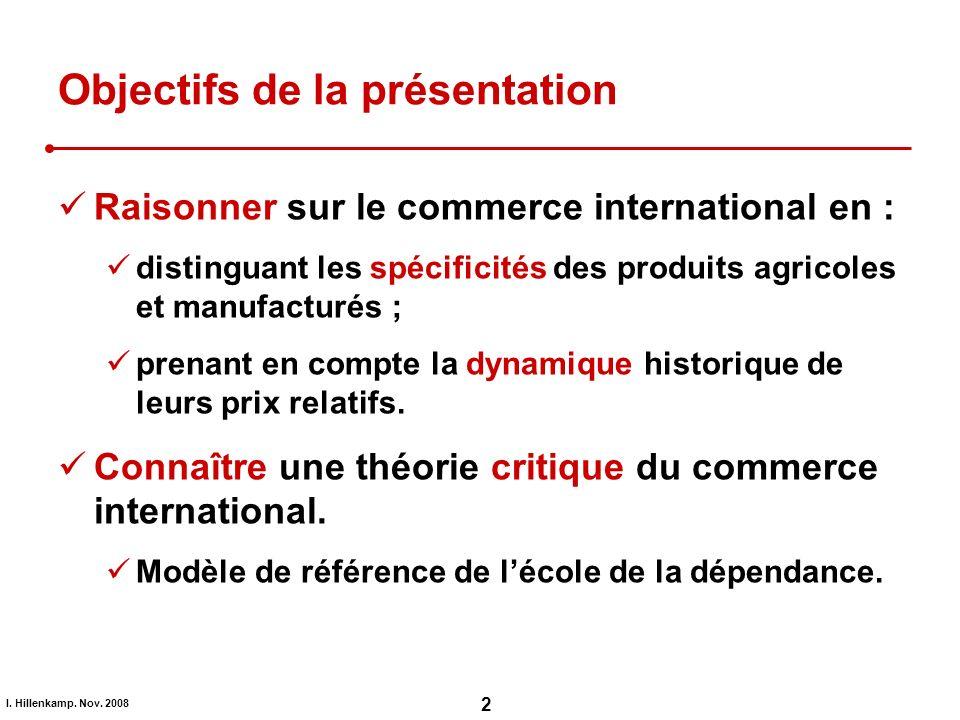 I. Hillenkamp. Nov. 2008 2 Objectifs de la présentation Raisonner sur le commerce international en : distinguant les spécificités des produits agricol