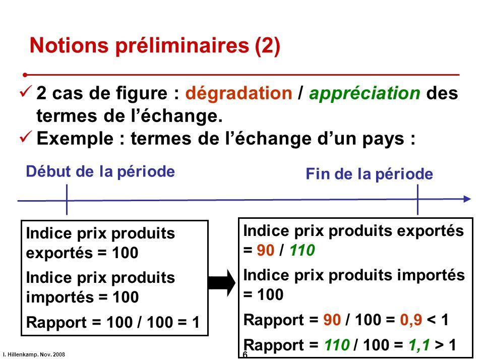I. Hillenkamp. Nov. 2008 6 Début de la période Fin de la période Indice prix produits exportés = 100 Indice prix produits importés = 100 Rapport = 100