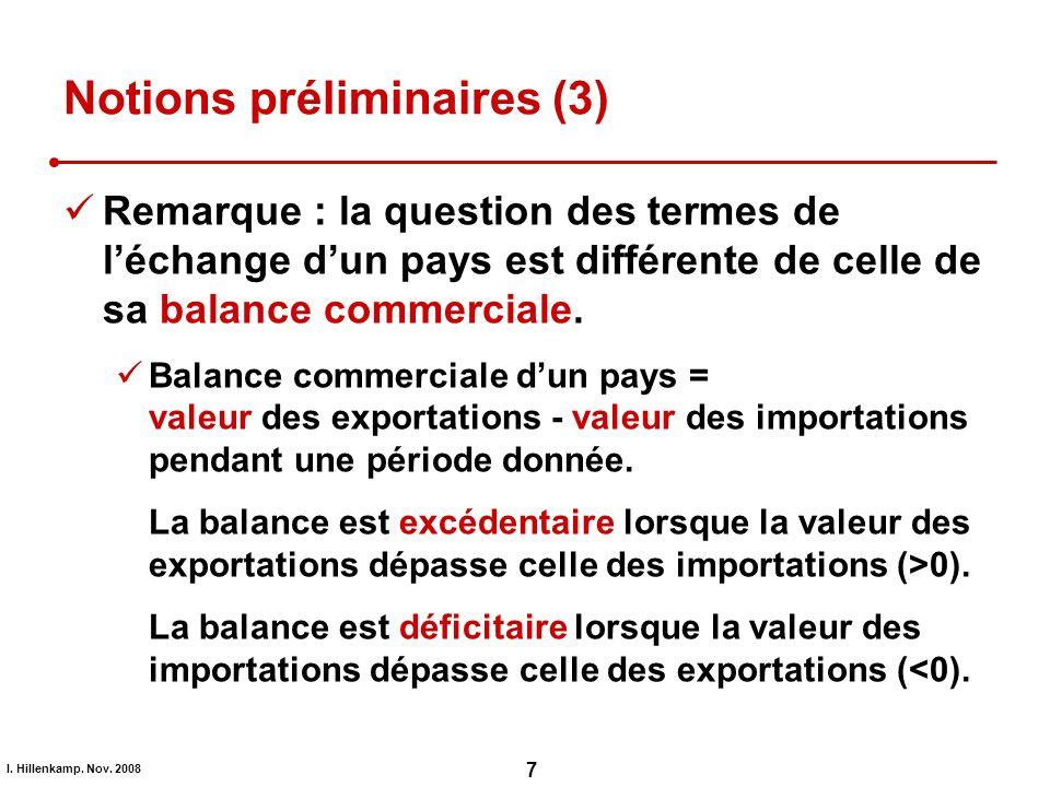 I. Hillenkamp. Nov. 2008 7 Remarque : la question des termes de léchange dun pays est différente de celle de sa balance commerciale. Balance commercia