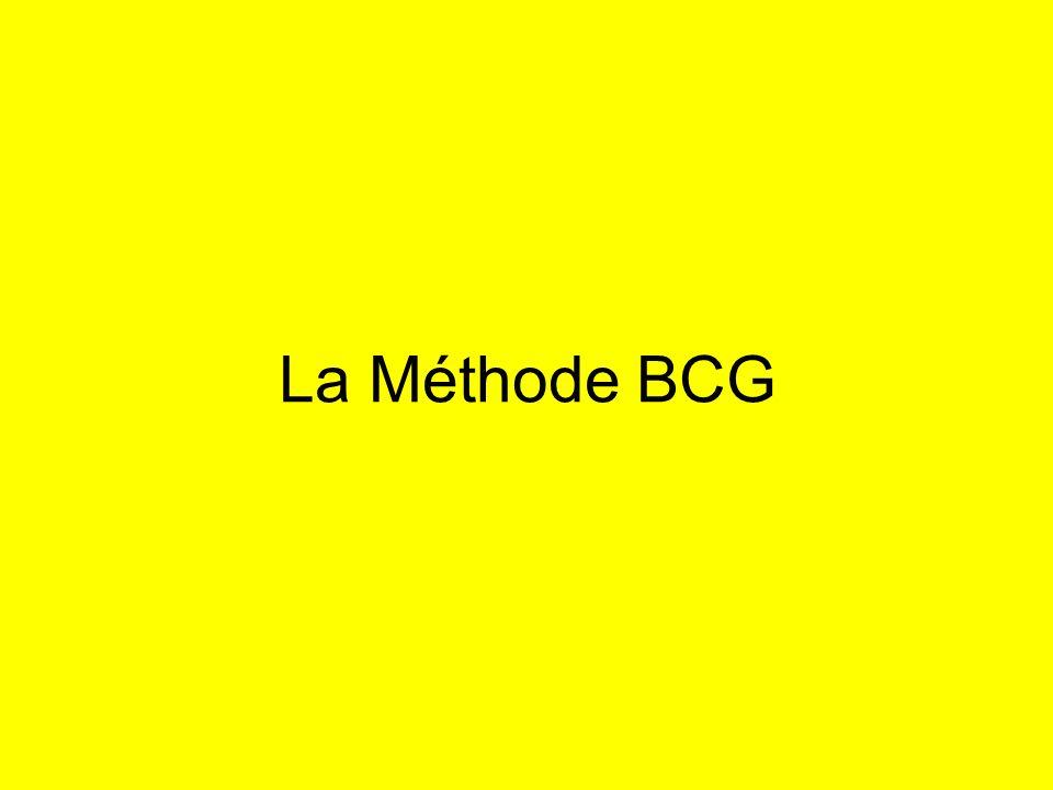 La Méthode BCG
