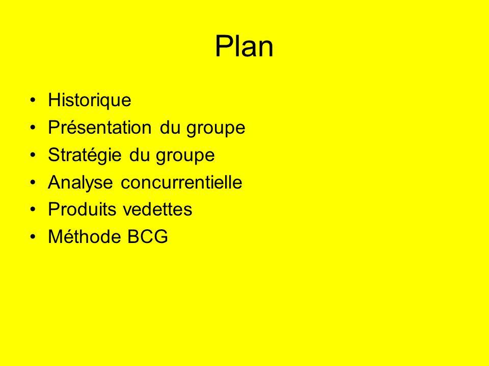 Plan Historique Présentation du groupe Stratégie du groupe Analyse concurrentielle Produits vedettes Méthode BCG