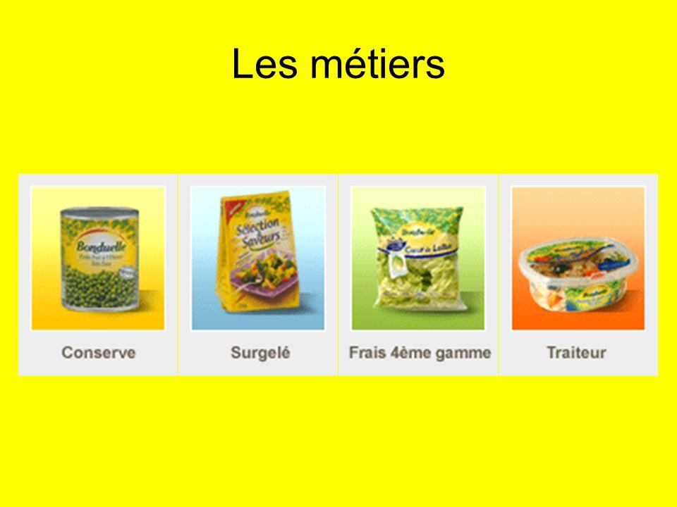Les produits Vedettes Les légumes en briques Produits frais Produits traiteurs Dilemme Vache à lait Les légumes surgelés * Les légumes en conserves Poids mort Taux De croissance 0% Rentabilité Part de marché relative 0 1 Besoins financiers