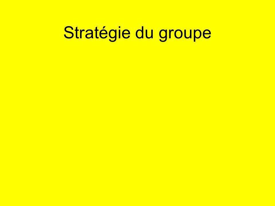Conclusion 98% des français connaissent la marque Bonduelle 52% du CA réalisé hors de France « Limportant nest pas quun Bonduelle dirige la boite, mais que la société reste dans la famille » Christophe Bonduelle