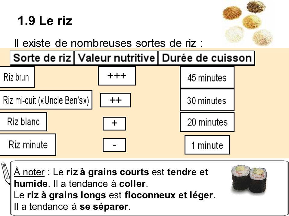 Il existe de nombreuses sortes de riz : À noter : Le riz à grains courts est tendre et humide. Il a tendance à coller. Le riz à grains longs est floco