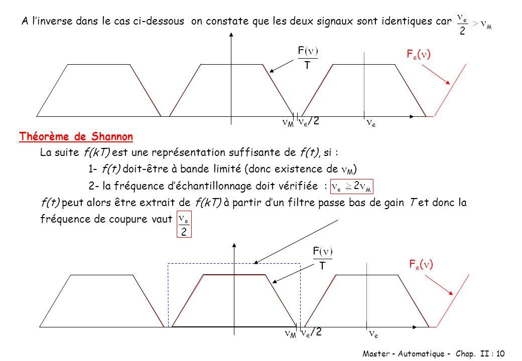 Master - Automatique - Chap. II : 10 F e ( ) M e e /2 A linverse dans le cas ci-dessous on constate que les deux signaux sont identiques car La suite