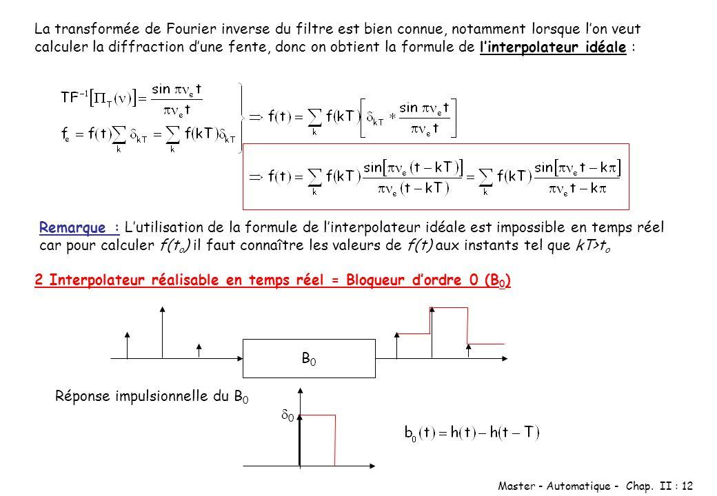 Master - Automatique - Chap. II : 12 La transformée de Fourier inverse du filtre est bien connue, notamment lorsque lon veut calculer la diffraction d