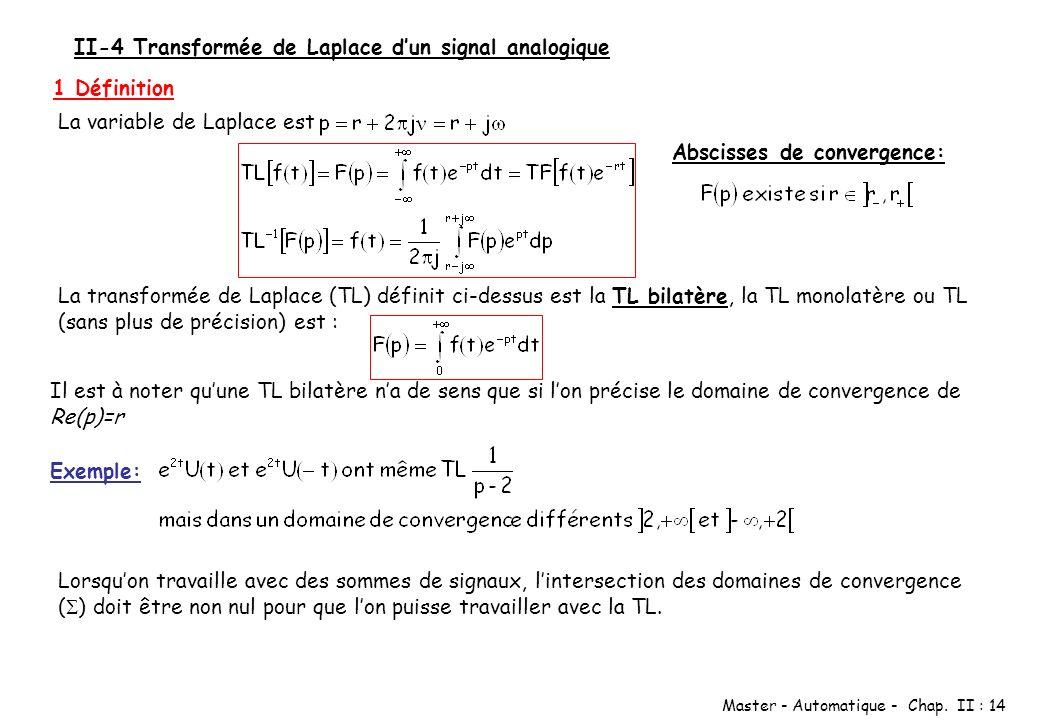 Master - Automatique - Chap. II : 14 II-4 Transformée de Laplace dun signal analogique 1 Définition La variable de Laplace est Abscisses de convergenc