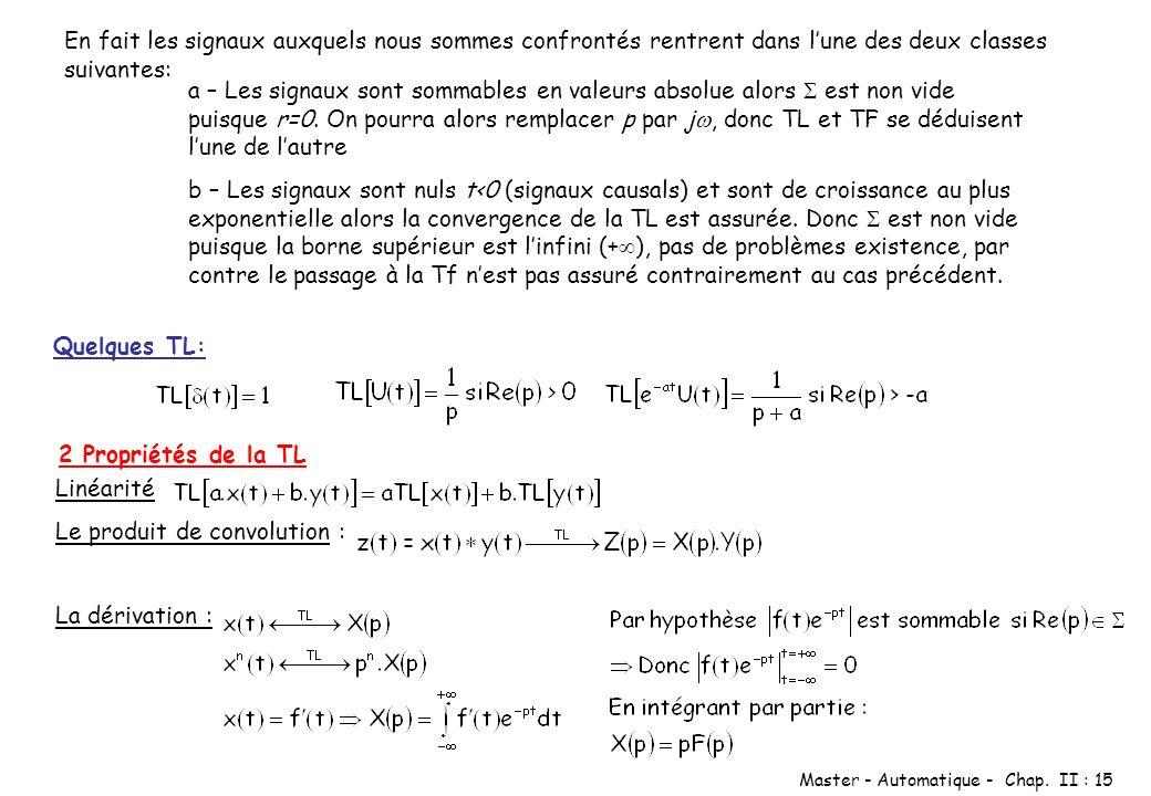 Master - Automatique - Chap. II : 15 a – Les signaux sont sommables en valeurs absolue alors est non vide puisque r=0. On pourra alors remplacer p par