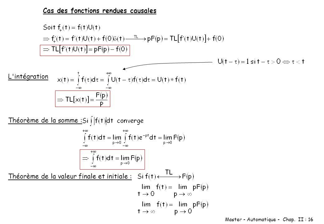Master - Automatique - Chap. II : 16 Cas des fonctions rendues causales L'intégration Théorème de la somme : Théorème de la valeur finale et initiale