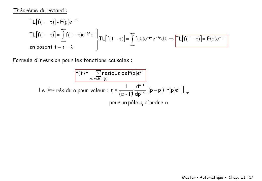 Master - Automatique - Chap. II : 17 Théorème du retard : Formule dinversion pour les fonctions causales : Le i ème résidu a pour valeur :
