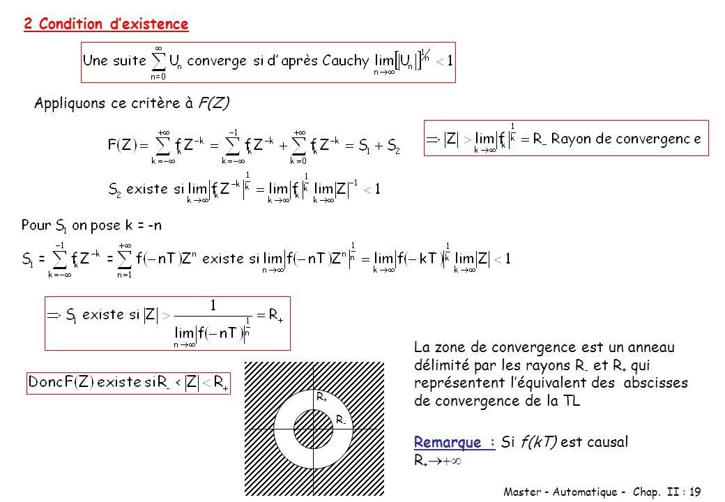 Master - Automatique - Chap. II : 19 2 Condition dexistence Appliquons ce critère à F(Z) R+R+ R-R- Remarque : Si f(kT) est causal R + La zone de conve