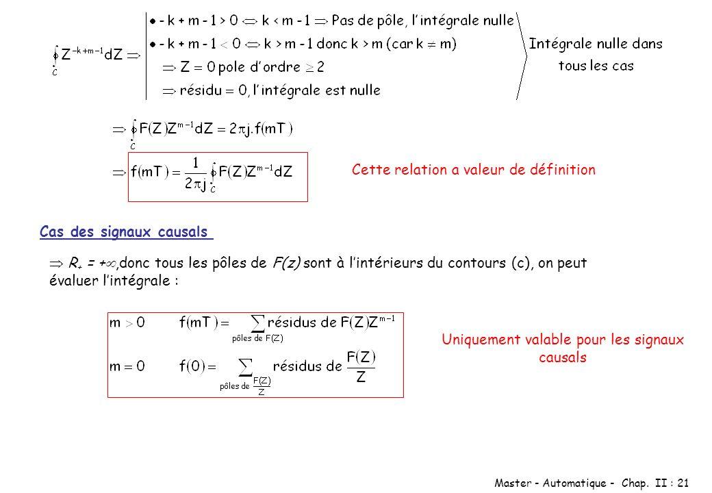 Master - Automatique - Chap. II : 21 Cette relation a valeur de définition Cas des signaux causals R + = +,donc tous les pôles de F(z) sont à lintérie