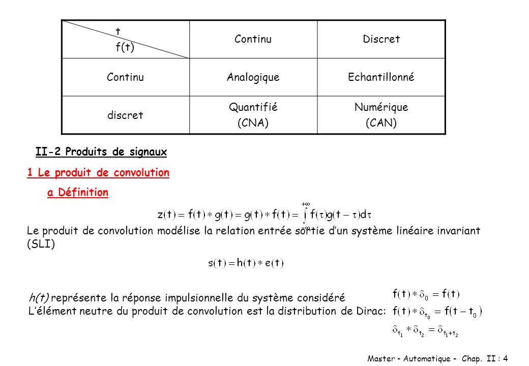 Master - Automatique - Chap. II : 4 t f(t) ContinuDiscret ContinuAnalogiqueEchantillonné discret Quantifié (CNA) Numérique (CAN) II-2 Produits de sign