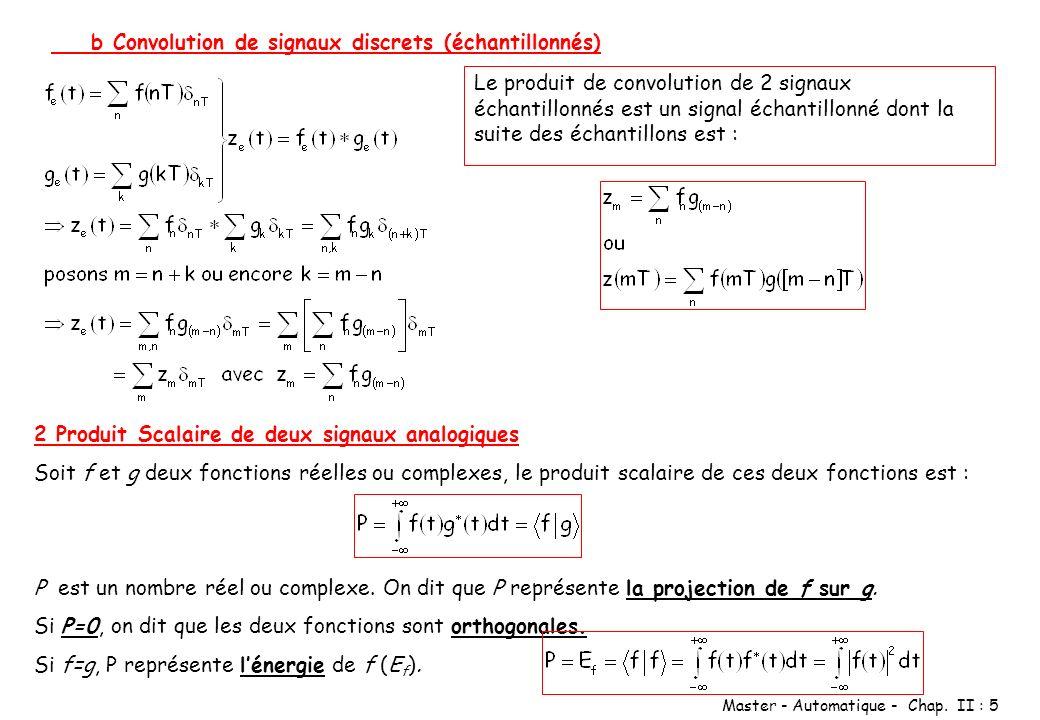 Master - Automatique - Chap. II : 5 b Convolution de signaux discrets (échantillonnés) Le produit de convolution de 2 signaux échantillonnés est un si
