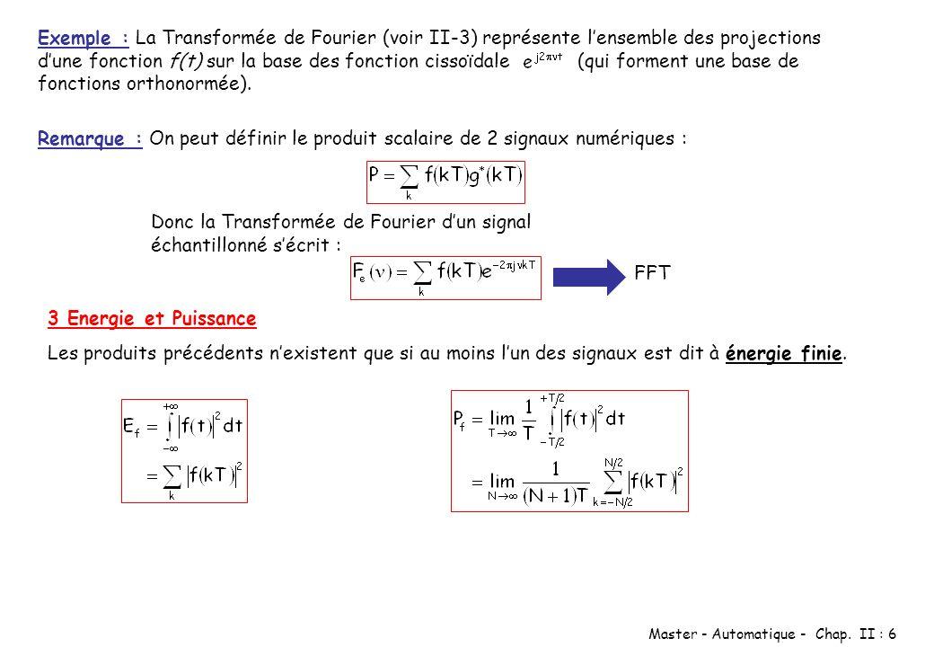 Master - Automatique - Chap. II : 6 Exemple : La Transformée de Fourier (voir II-3) représente lensemble des projections dune fonction f(t) sur la bas