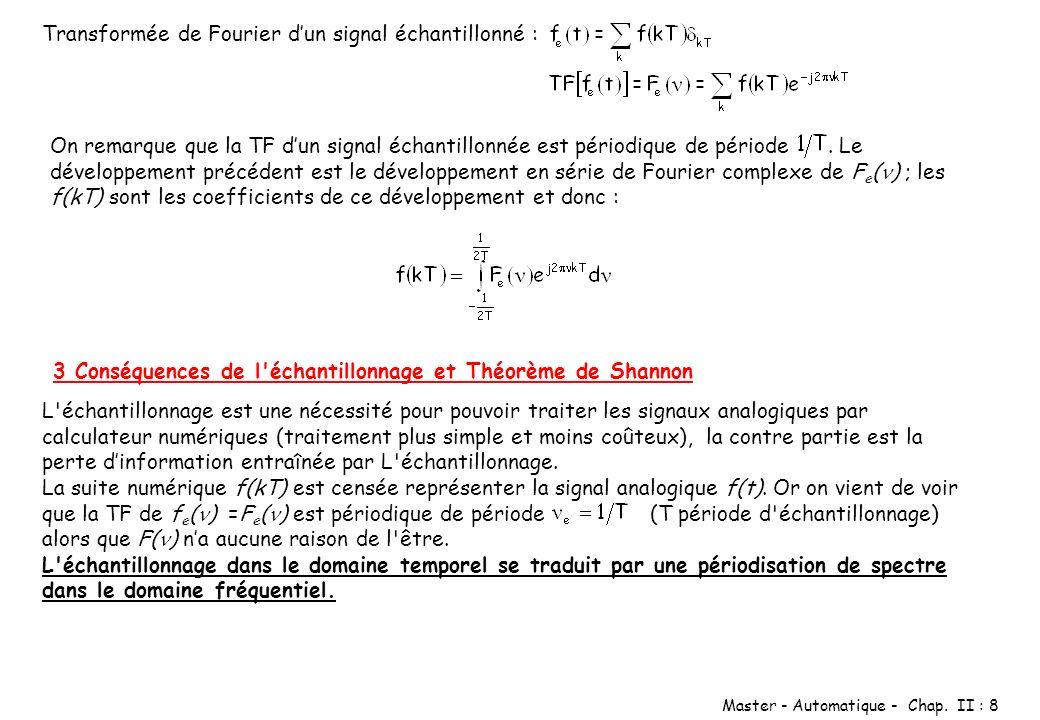Master - Automatique - Chap. II : 8 Transformée de Fourier dun signal échantillonné : On remarque que la TF dun signal échantillonnée est périodique d