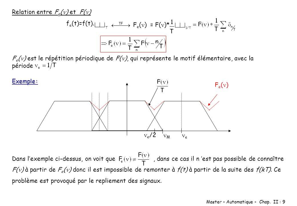 Master - Automatique - Chap. II : 9 Relation entre F e ( ) et F( ) f e (t)=f(t). T F e ( ) = F( )* 1/T F e ( ) est le répétition périodique de F( ), q