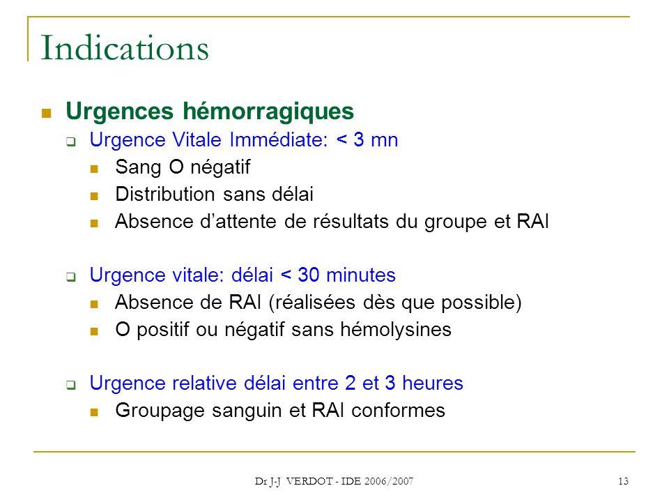 Dr J-J VERDOT - IDE 2006/2007 13 Indications Urgences hémorragiques Urgence Vitale Immédiate: < 3 mn Sang O négatif Distribution sans délai Absence da
