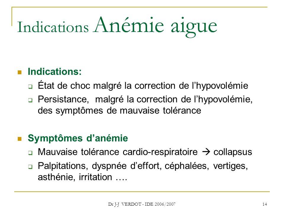 Dr J-J VERDOT - IDE 2006/2007 14 Indications Anémie aigue Indications: État de choc malgré la correction de lhypovolémie Persistance, malgré la correc