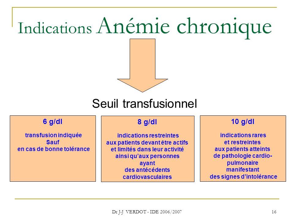 Dr J-J VERDOT - IDE 2006/2007 16 Indications Anémie chronique Seuil transfusionnel 10 g/dl indications rares et restreintes aux patients atteints de p