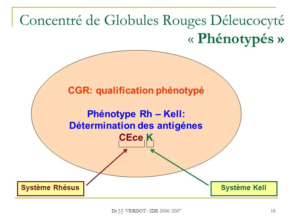 Dr J-J VERDOT - IDE 2006/2007 18 Concentré de Globules Rouges Déleucocyté « Phénotypés » CGR: qualification phénotypé Phénotype Rh – Kell: Déterminati