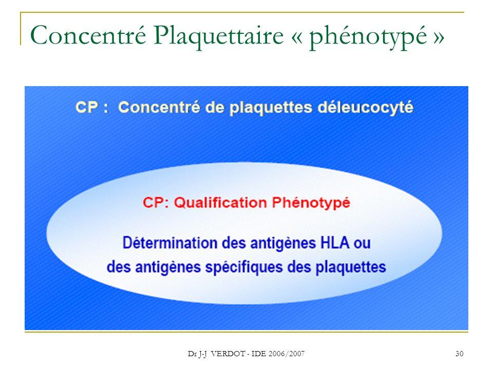 Dr J-J VERDOT - IDE 2006/2007 30 Concentré Plaquettaire « phénotypé »