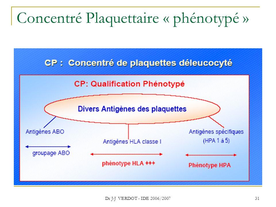 Dr J-J VERDOT - IDE 2006/2007 31 Concentré Plaquettaire « phénotypé »