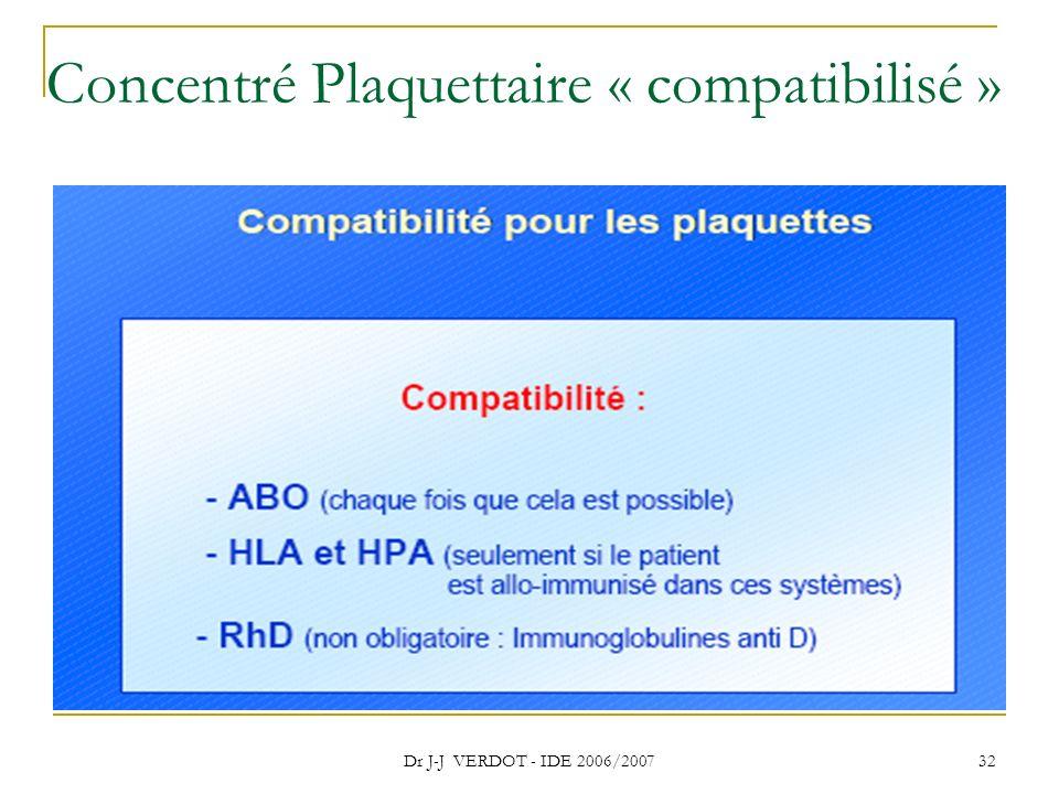 Dr J-J VERDOT - IDE 2006/2007 32 Concentré Plaquettaire « compatibilisé »