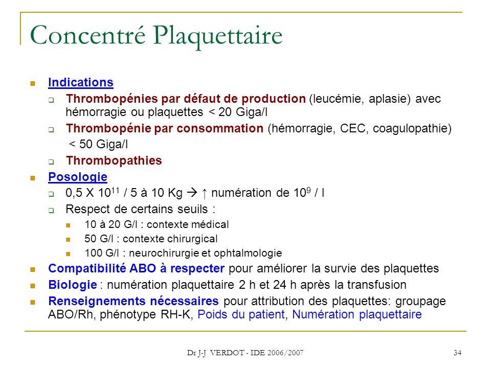 Dr J-J VERDOT - IDE 2006/2007 34 Concentré Plaquettaire Indications Thrombopénies par défaut de production (leucémie, aplasie) avec hémorragie ou plaq