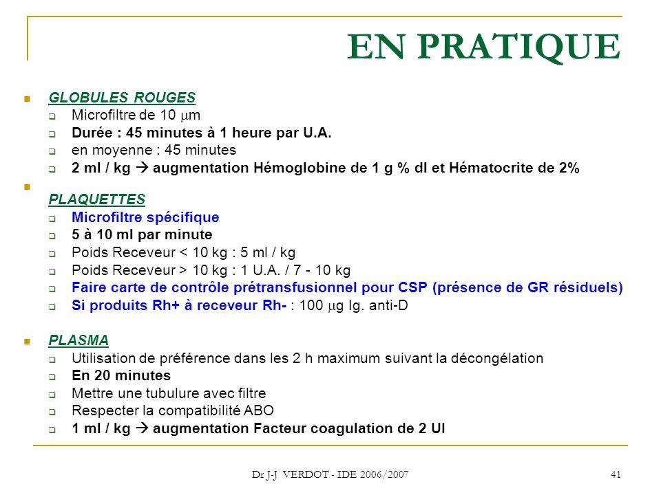 Dr J-J VERDOT - IDE 2006/2007 41 EN PRATIQUE GLOBULES ROUGES Microfiltre de 10 m Durée : 45 minutes à 1 heure par U.A. en moyenne : 45 minutes 2 ml /