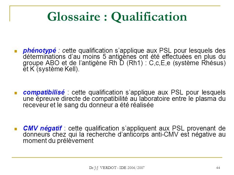 Dr J-J VERDOT - IDE 2006/2007 44 Glossaire : Qualification phénotypé : cette qualification sapplique aux PSL pour lesquels des déterminations dau moin