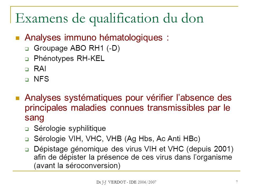 Dr J-J VERDOT - IDE 2006/2007 18 Concentré de Globules Rouges Déleucocyté « Phénotypés » CGR: qualification phénotypé Phénotype Rh – Kell: Détermination des antigénes CEce K Système Kell Système Rhésus