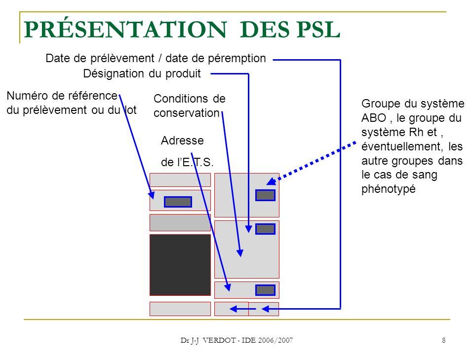 Dr J-J VERDOT - IDE 2006/2007 29 Concentré Plaquettaire MCP homologue (Mélange de Concentrés de Plaquettes) / CSP (Concentré Standard de Plaquettes) contenant > 0,375 X 10 11 plaquettes obligatoirement distribué sous forme de MCPS de même groupe ABO issus de 2 à 12 dons 2 dons = 80 ml, 12 dons = 720 ml, CPA (aphérèse) provenant dun seul don (cytaphérèse), 2 x 10 11 plaquettes (Loi) – AFSSaPS 1,6 à 4,7 x 10 11 plaquettes 250 à 600 ml de plasma diminue Le risque dallo immunisation Le risque de transmission virale sélection possible du type HLA ou HPA prix : 2 à 4 fois > CPS indications : leucémie, greffe de moelle, CIVD, sepsis durée maximale de conservation 6 h
