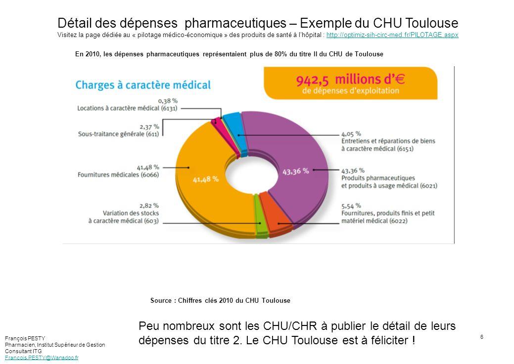 6 Détail des dépenses pharmaceutiques – Exemple du CHU Toulouse Visitez la page dédiée au « pilotage médico-économique » des produits de santé à lhôpi