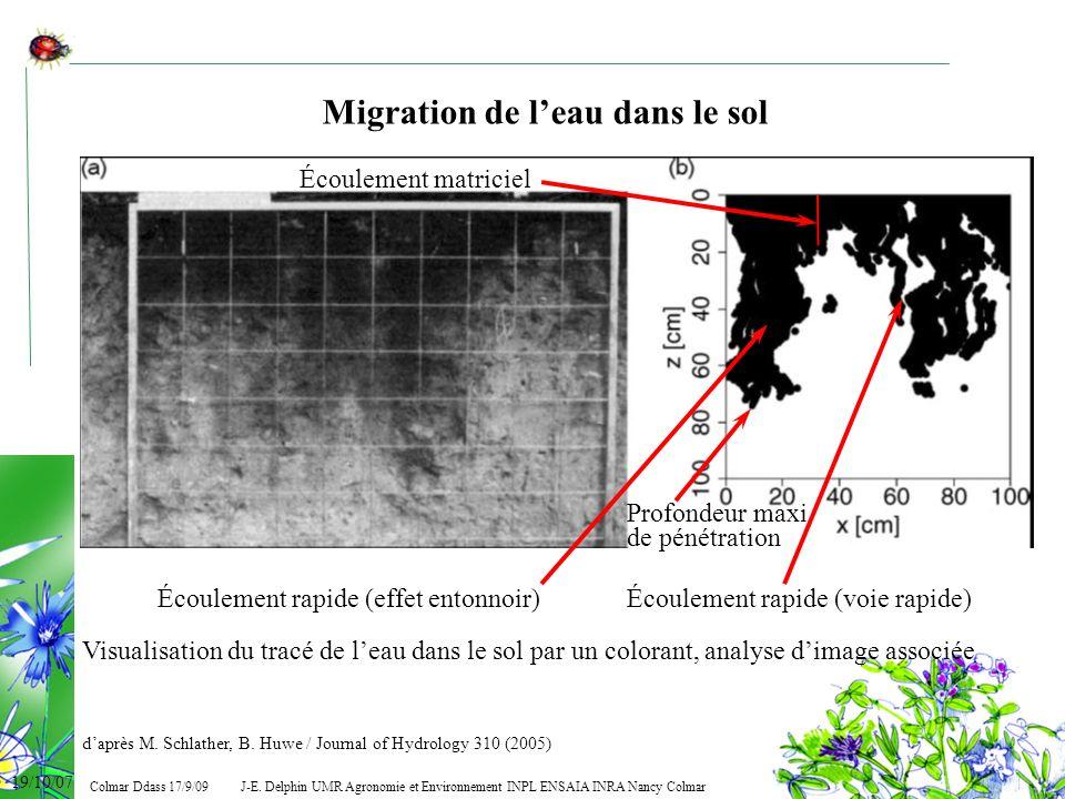J-E. Delphin UMR Agronomie et Environnement INPL ENSAIA INRA Nancy Colmar Colmar Ddass 17/9/09 19/10/07 daprès M. Schlather, B. Huwe / Journal of Hydr