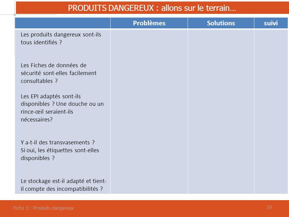 19 PRODUITS DANGEREUX : allons sur le terrain… Fiche 5 : Produits dangereux ProblèmesSolutionssuivi Les produits dangereux sont-ils tous identifiés .
