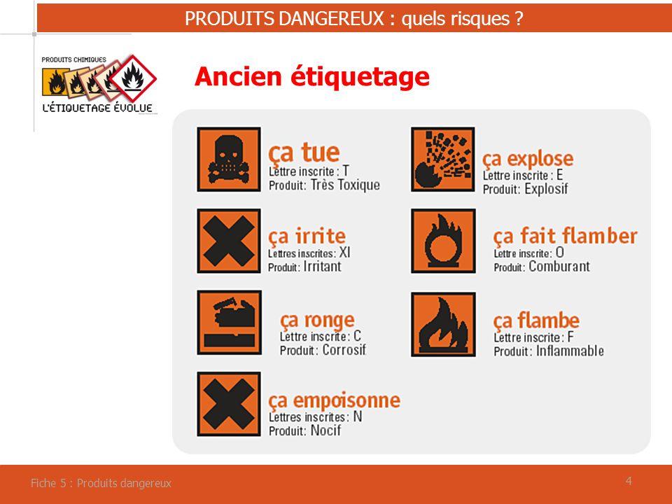44 PRODUITS DANGEREUX : quels risques ? Fiche 5 : Produits dangereux Ancien étiquetage