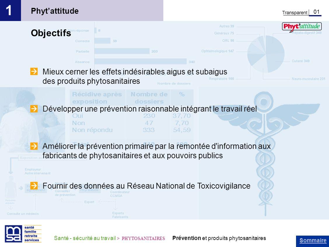 Sommaire Santé - sécurité au travail > PHYTOSANITAIRES Prévention et produits phytosanitaires Phytattitude 1 01 Objectifs Mieux cerner les effets indé