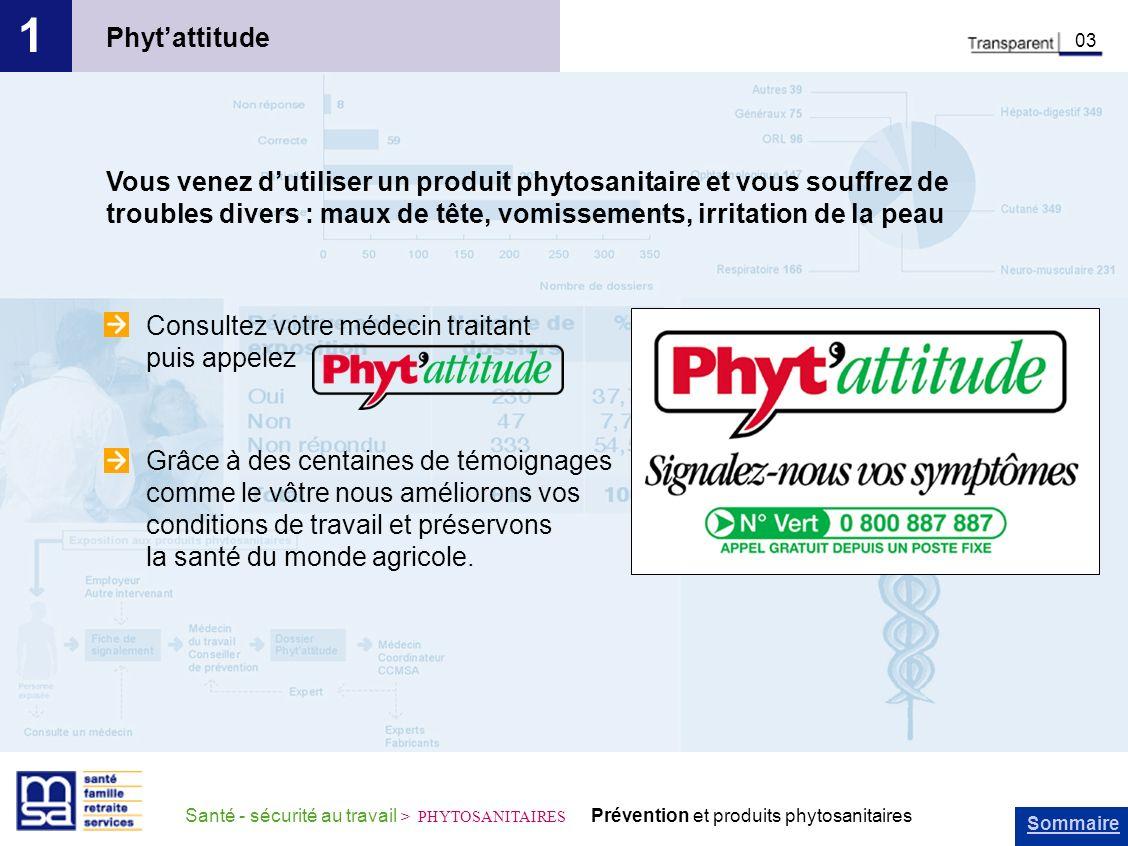 Sommaire Santé - sécurité au travail > PHYTOSANITAIRES Prévention et produits phytosanitaires Phytattitude 1 03 Vous venez dutiliser un produit phytos