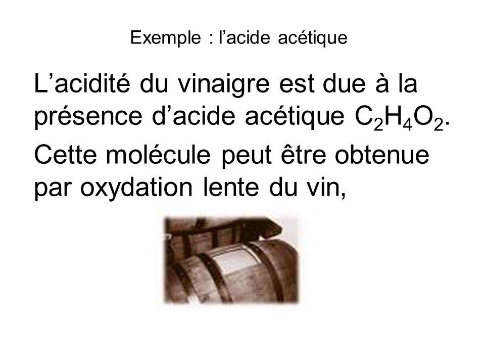 Exemple : lacide acétique Lacidité du vinaigre est due à la présence dacide acétique C 2 H 4 O 2. Cette molécule peut être obtenue par oxydation lente