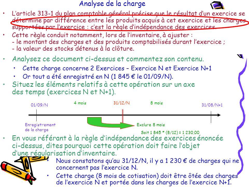 Analyse de la charge Cette charge concerne 2 Exercices – Exercice N et Exercice N+1 Or tout a été enregistré en N (1 845 le 01/09/N). 01/09/N 4 mois E