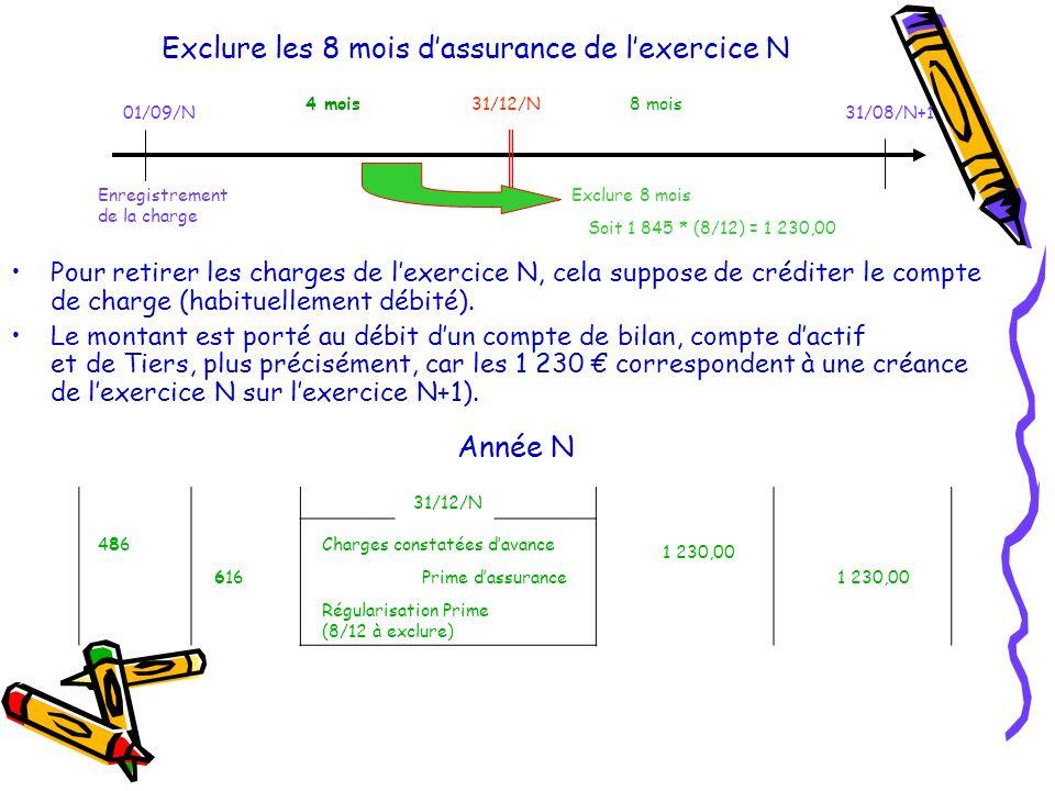 Exclure les 8 mois dassurance de lexercice N Pour retirer les charges de lexercice N, cela suppose de créditer le compte de charge (habituellement déb