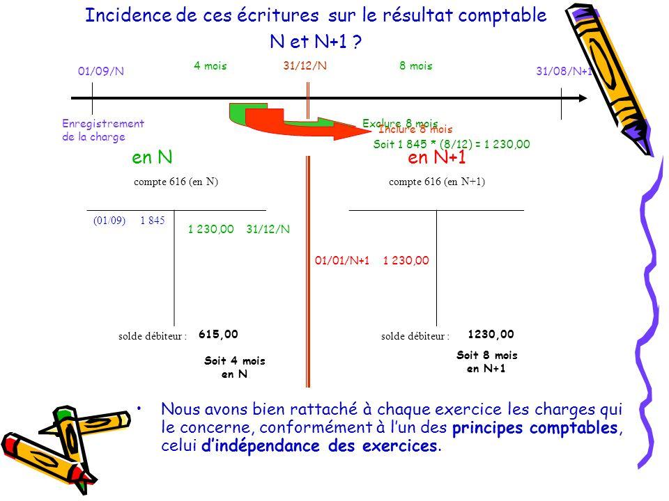 compte 616 (en N)compte 616 (en N+1) (01/09) 1 845 solde débiteur : Incidence de ces écritures sur le résultat comptable N et N+1 ? Nous avons bien ra